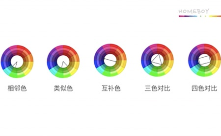 《按配色方案进行调色》Oh4K调色系列小视频第20集