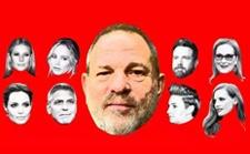 大公司头条 | 米高梅董事长兼CEO连夜被解雇,韦恩斯坦影业启动破产程序